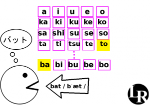 pronounciation_bat