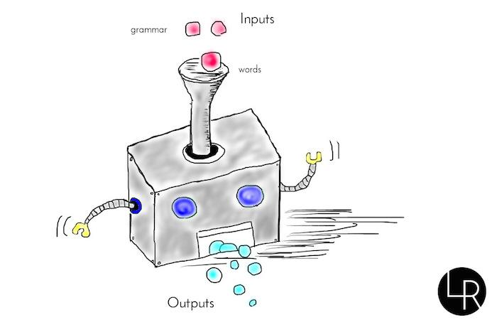 inputoutput2
